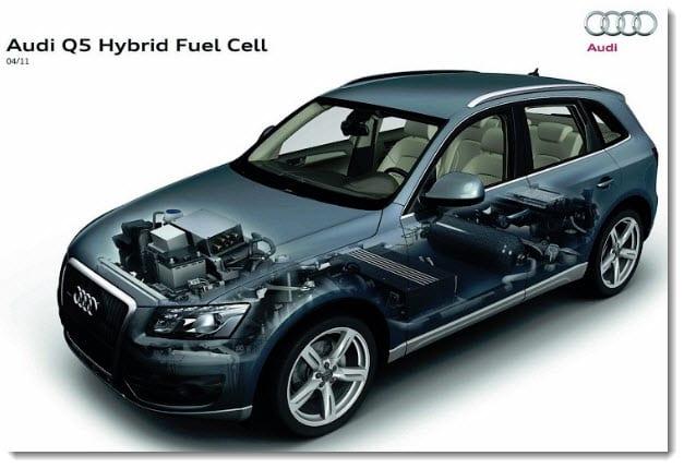2011 Audi Q5 HFC