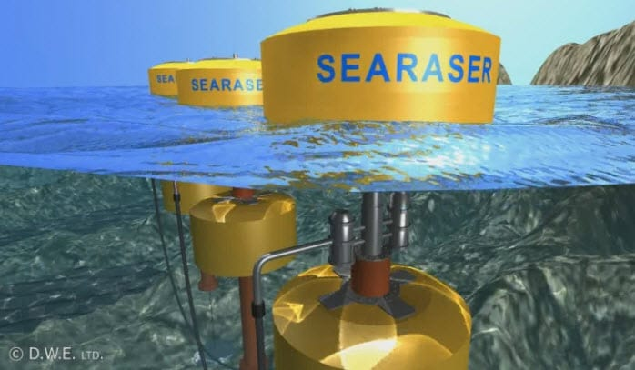 New wave energy technology could harness the power of the ocean without any of the hassle 1