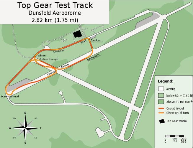Top Gear Test Track Powered on Solar Energy