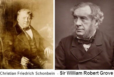 Christian Friedrich Schonbein and William Robert Grove, founders of hydrogen fuel cell