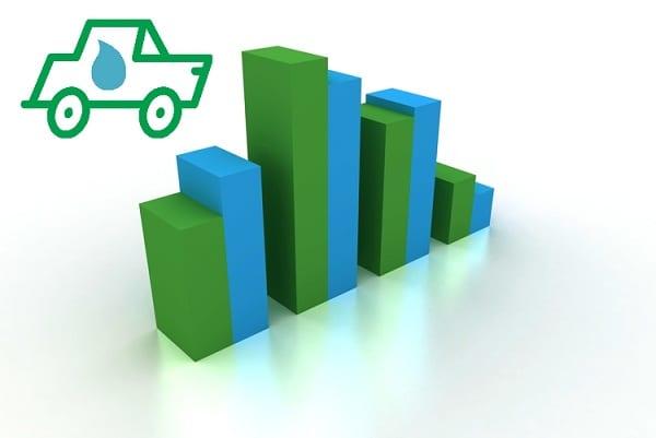 Hydrogen Fuel Cells Report