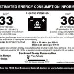 Why EPA MPG ratings do not match your actual usage