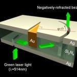 Solar energy may benefit through plasmonics