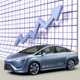 Hydrogen fuel continues to gain traction with Toyota Japanese automaker Toyota has become one of the strongest supporters for hydrogen fuel in the auto industry. It is no secret that...