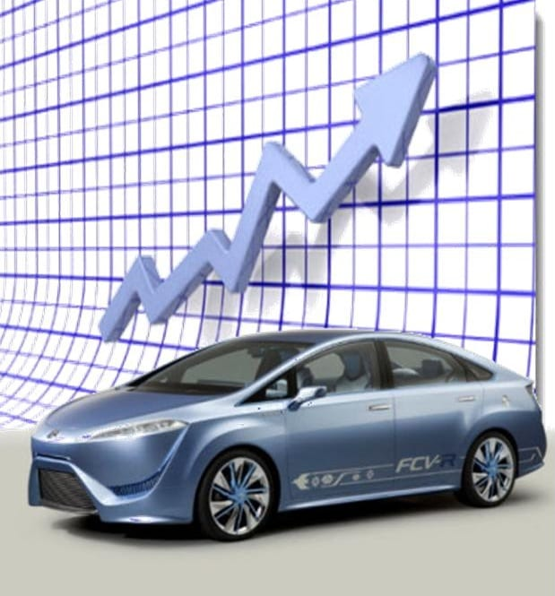 Toyota Hydrogen Fuel Price Range