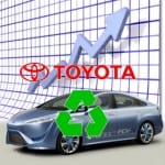 Toyota has big plans for hydrogen fuel