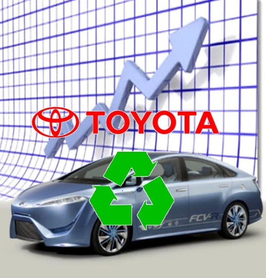 Toyota hydrogen fuel success