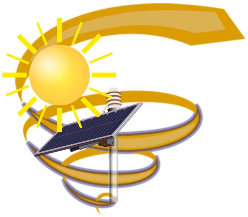 Solar Energy Growth