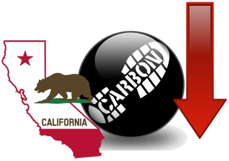 California - Carbon Credits Decline