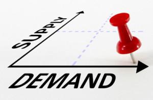 Hydrogen Fuel Demand