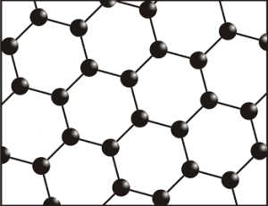 Hydrogen Fuel - Graphene Layer