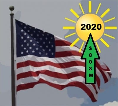 US Solar Energy Industry 2020