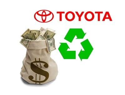 Toyota Renewable Energy Investment