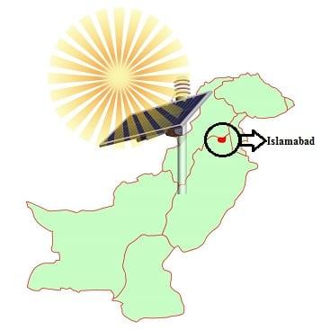 Solar Power - Islamabad, Pakistan