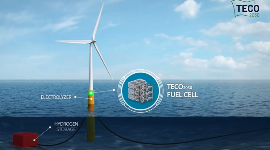 New stationary fuel cell concept unveiled by TECO 2030