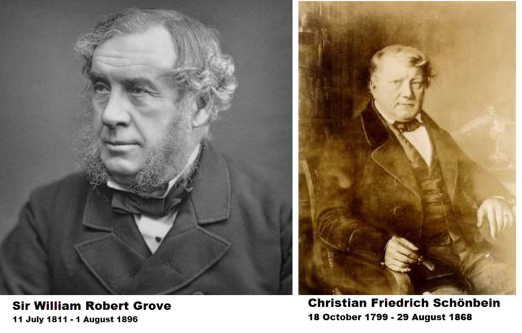 William Robert Grove and Christian Friedrich Schobein